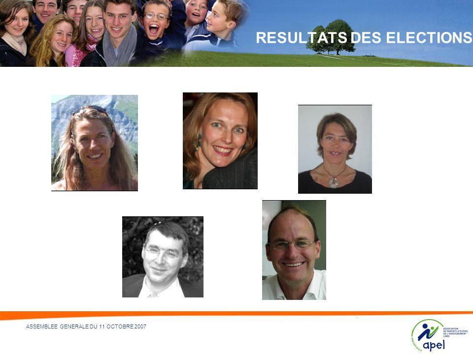 RESULTATS DES ELECTIONS