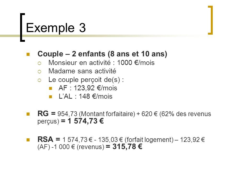 Exemple 3 Couple – 2 enfants (8 ans et 10 ans)