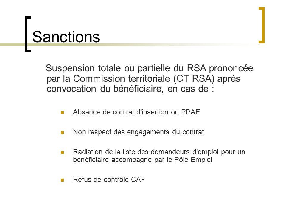 Sanctions Suspension totale ou partielle du RSA prononcée par la Commission territoriale (CT RSA) après convocation du bénéficiaire, en cas de :