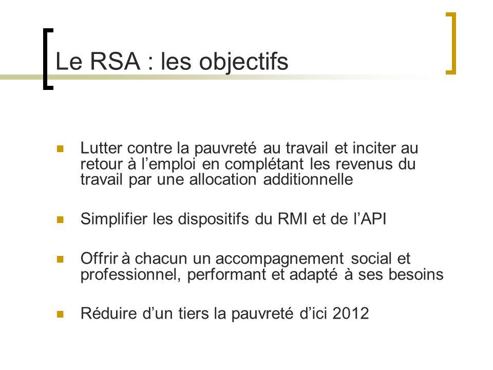 Le RSA : les objectifs