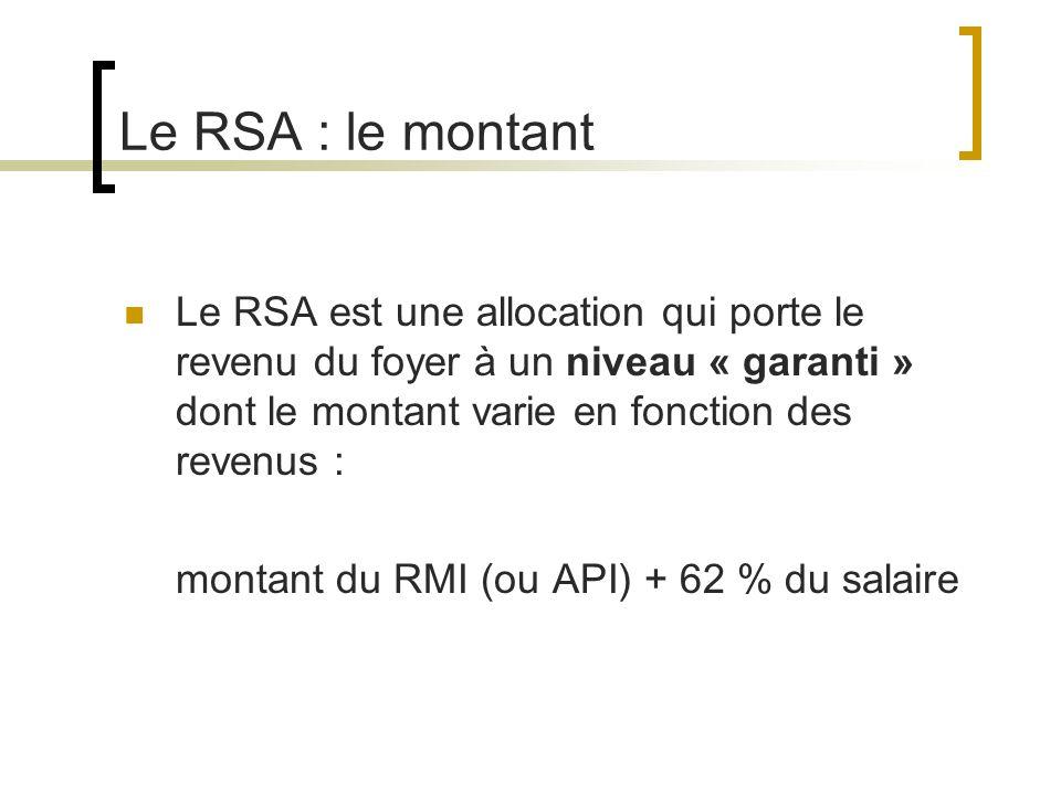 Le RSA : le montant Le RSA est une allocation qui porte le revenu du foyer à un niveau « garanti » dont le montant varie en fonction des revenus :