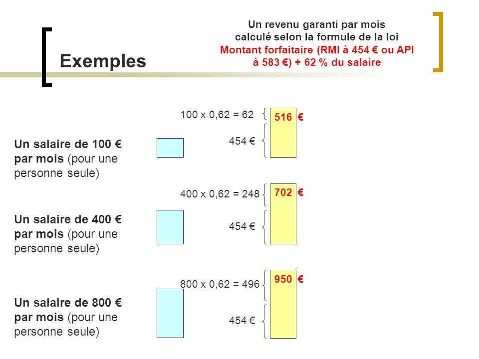Exemples Un salaire de 100 € par mois (pour une personne seule)