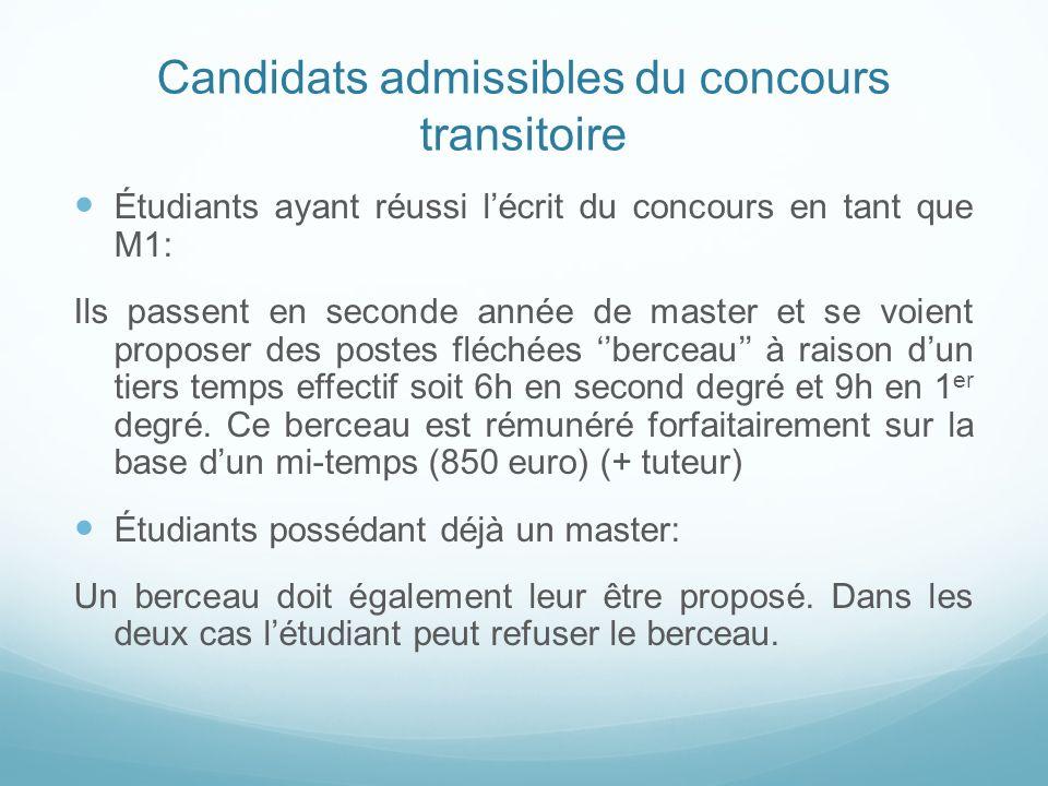 Candidats admissibles du concours transitoire