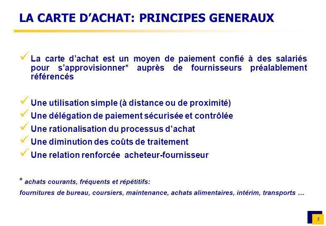 LA CARTE D'ACHAT: PRINCIPES GENERAUX
