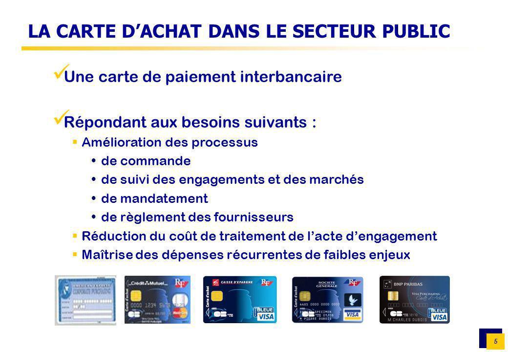LA CARTE D'ACHAT DANS LE SECTEUR PUBLIC