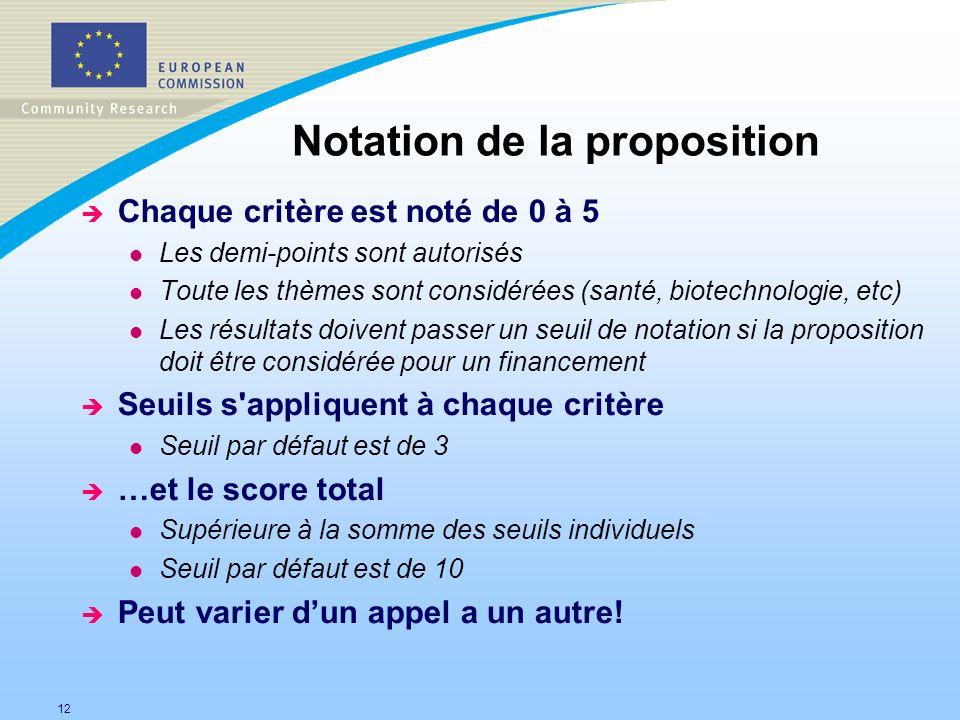 Notation de la proposition