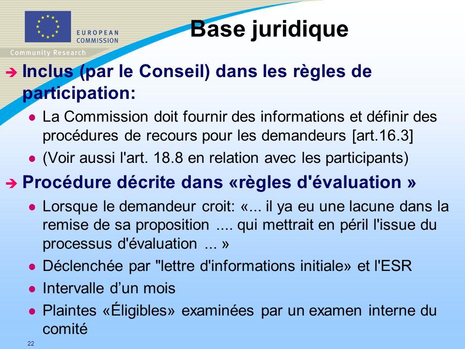 Base juridique Inclus (par le Conseil) dans les règles de participation: