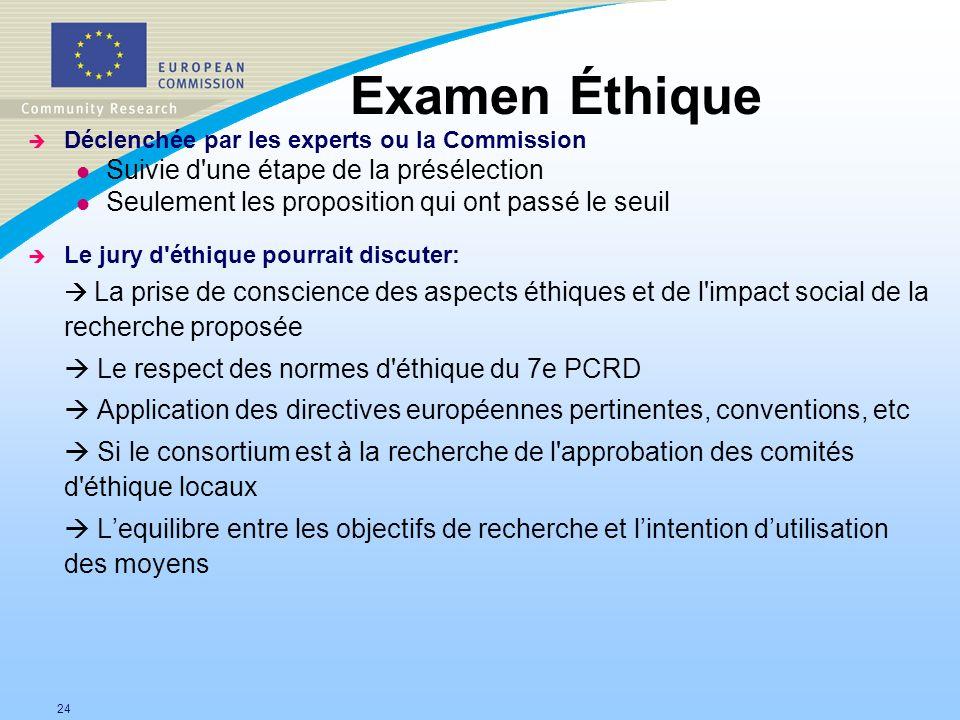 Examen Éthique Suivie d une étape de la présélection