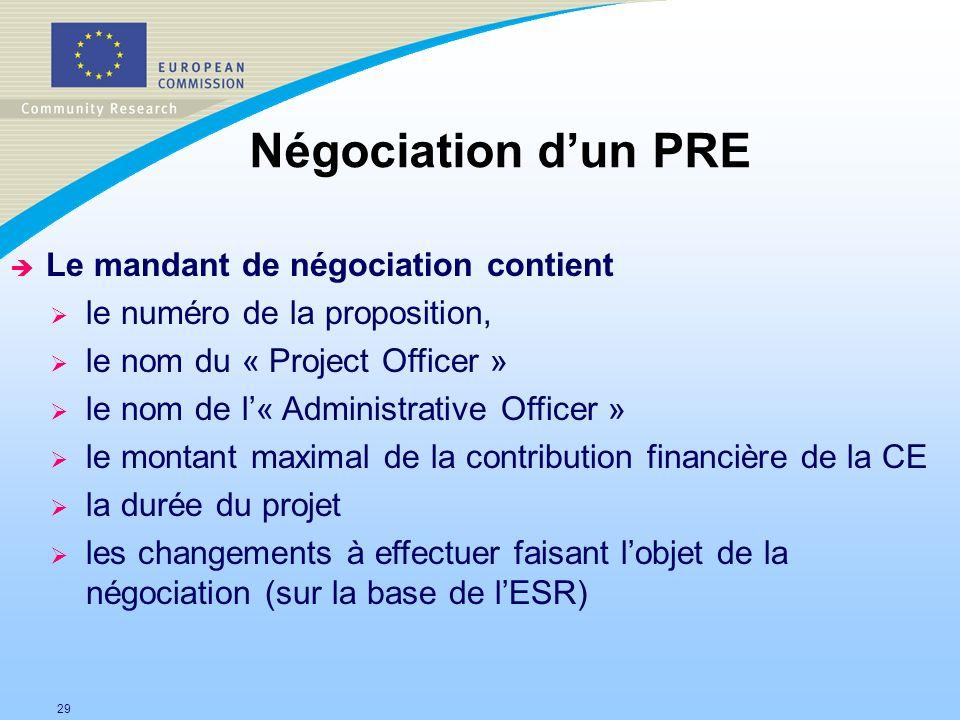 Négociation d'un PRE Le mandant de négociation contient