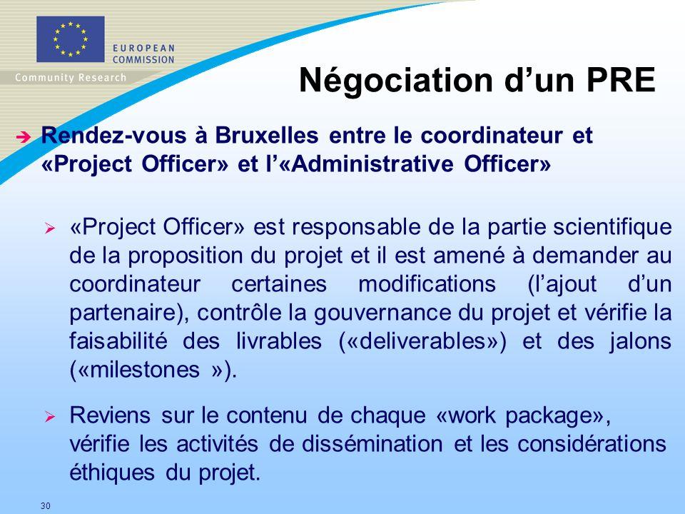 Négociation d'un PRE Rendez-vous à Bruxelles entre le coordinateur et «Project Officer» et l'«Administrative Officer»