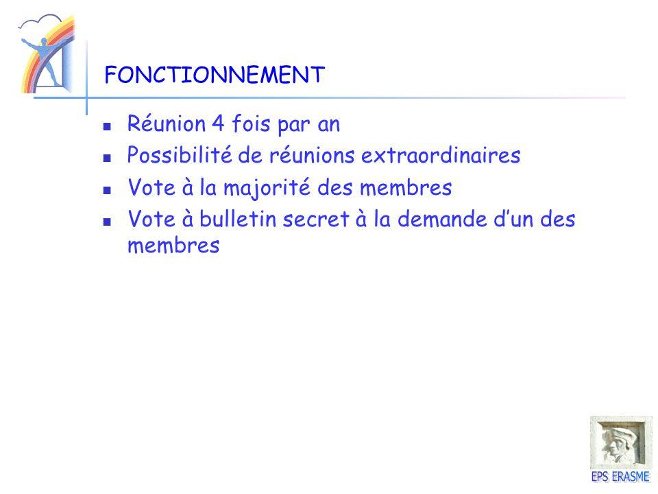 FONCTIONNEMENT Réunion 4 fois par an. Possibilité de réunions extraordinaires. Vote à la majorité des membres.