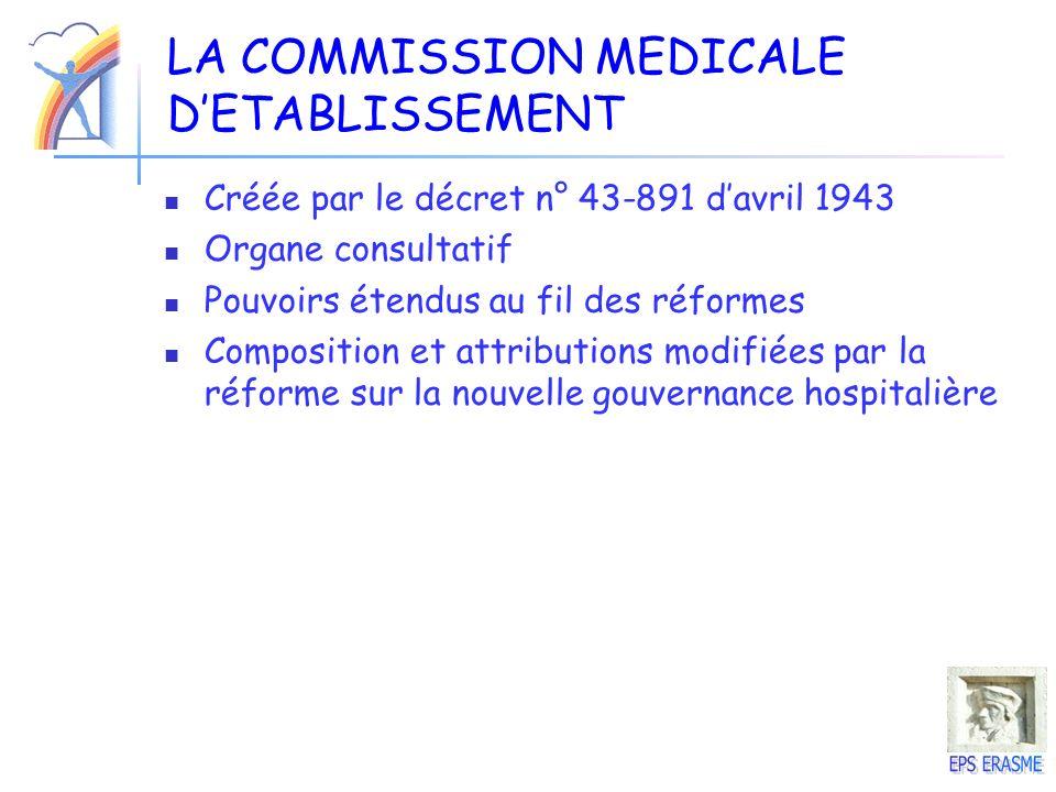 LA COMMISSION MEDICALE D'ETABLISSEMENT