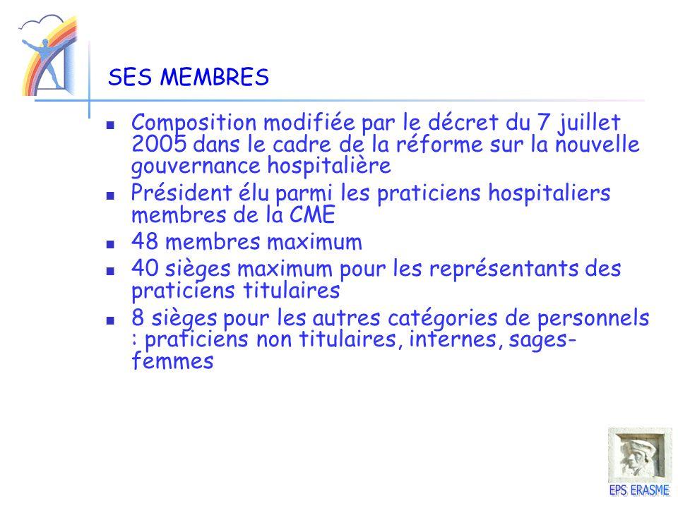 SES MEMBRES Composition modifiée par le décret du 7 juillet 2005 dans le cadre de la réforme sur la nouvelle gouvernance hospitalière.