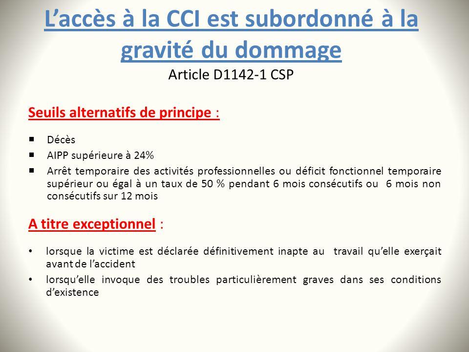 L'accès à la CCI est subordonné à la gravité du dommage Article D1142-1 CSP