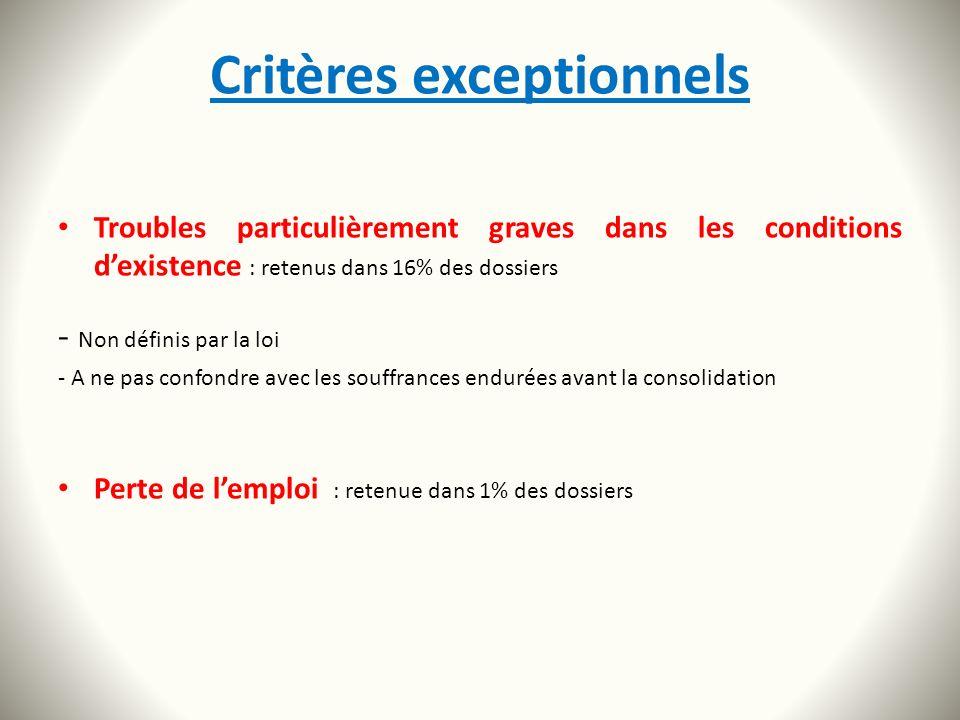 Critères exceptionnels
