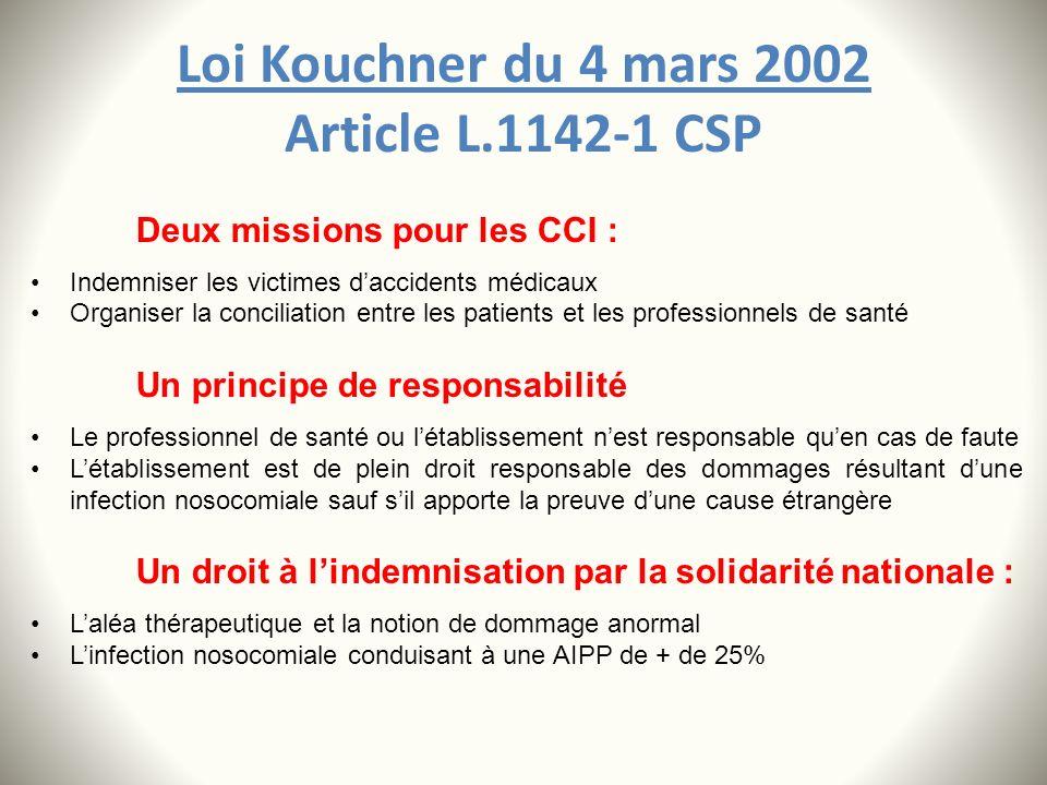 Loi Kouchner du 4 mars 2002 Article L.1142-1 CSP