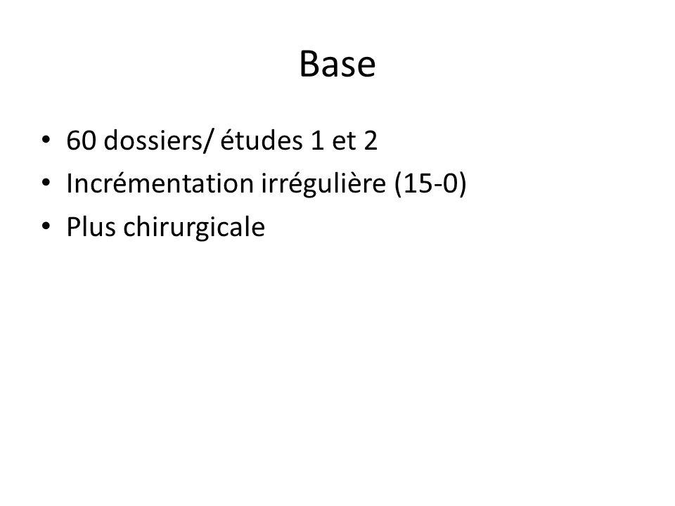 Base 60 dossiers/ études 1 et 2 Incrémentation irrégulière (15-0)