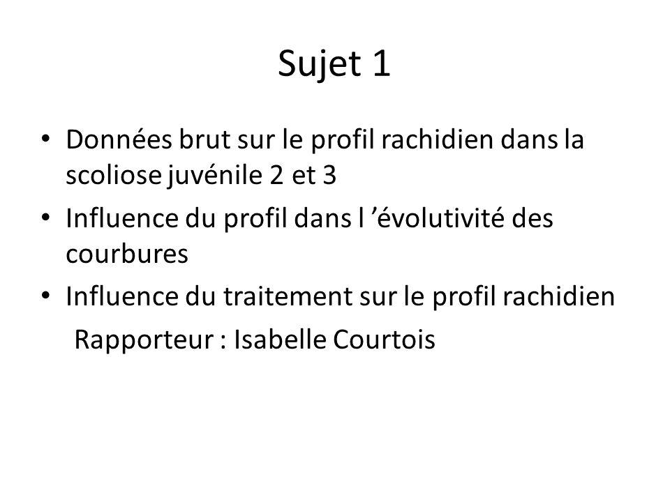 Sujet 1 Données brut sur le profil rachidien dans la scoliose juvénile 2 et 3. Influence du profil dans l 'évolutivité des courbures.