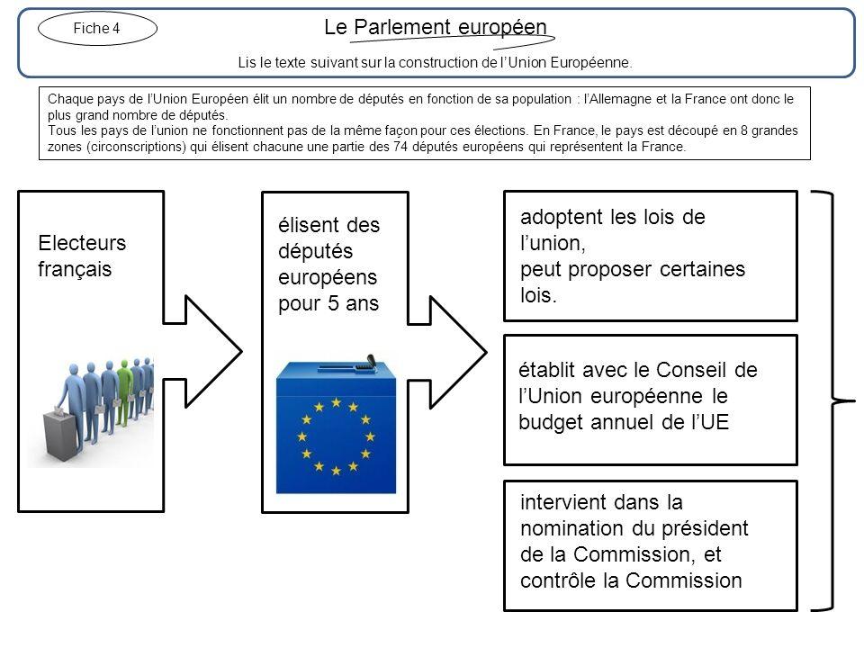 Lis le texte suivant sur la construction de l'Union Européenne.