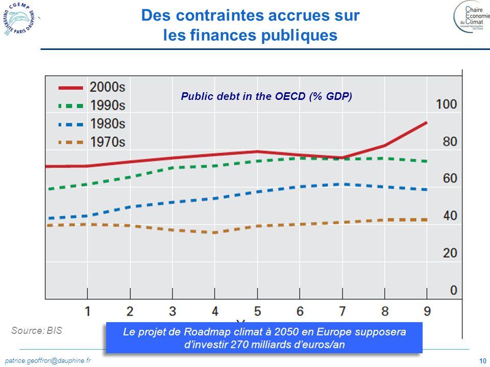 Des contraintes accrues sur les finances publiques
