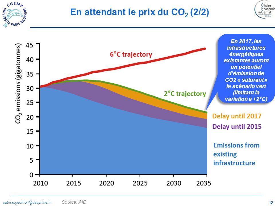 En attendant le prix du CO2 (2/2)