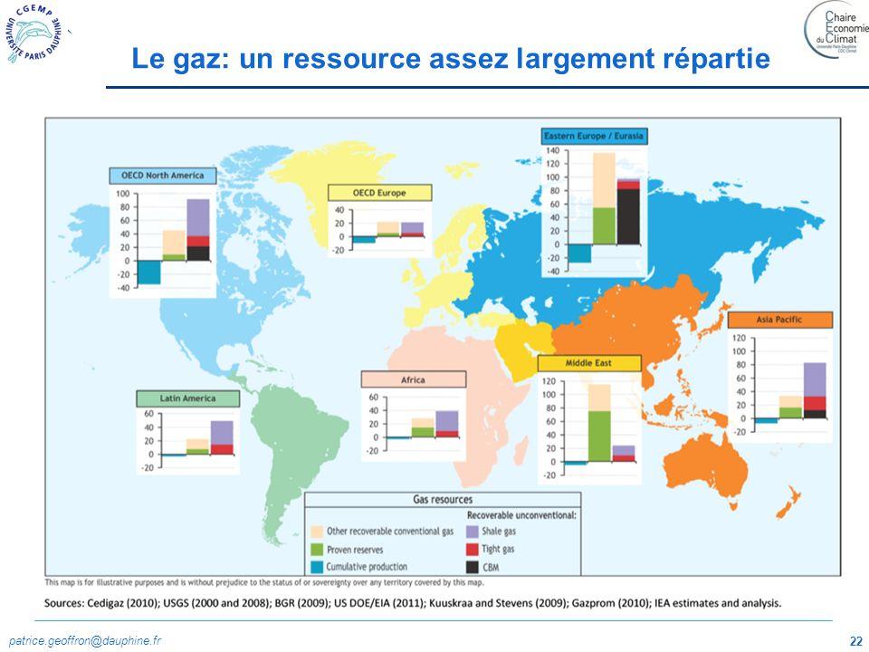 Le gaz: un ressource assez largement répartie