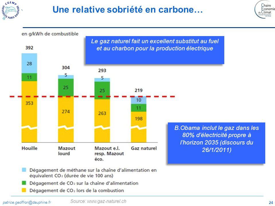 Une relative sobriété en carbone…