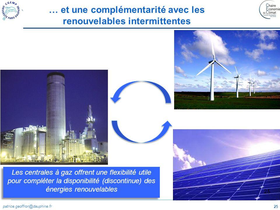 … et une complémentarité avec les renouvelables intermittentes