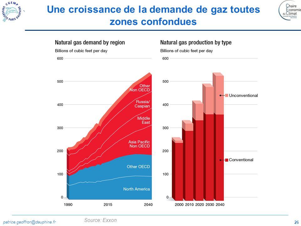 Une croissance de la demande de gaz toutes zones confondues