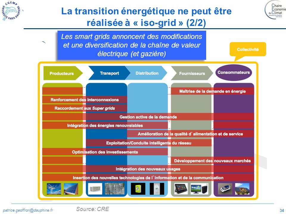 La transition énergétique ne peut être réalisée à « iso-grid » (2/2)