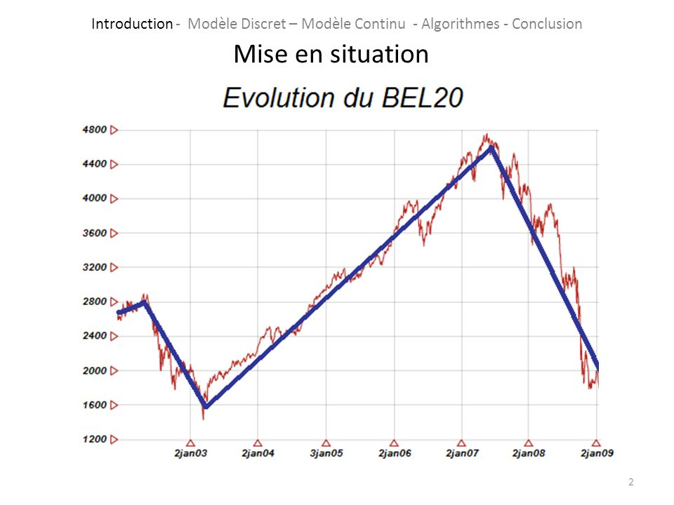 Introduction - Modèle Discret – Modèle Continu - Algorithmes - Conclusion