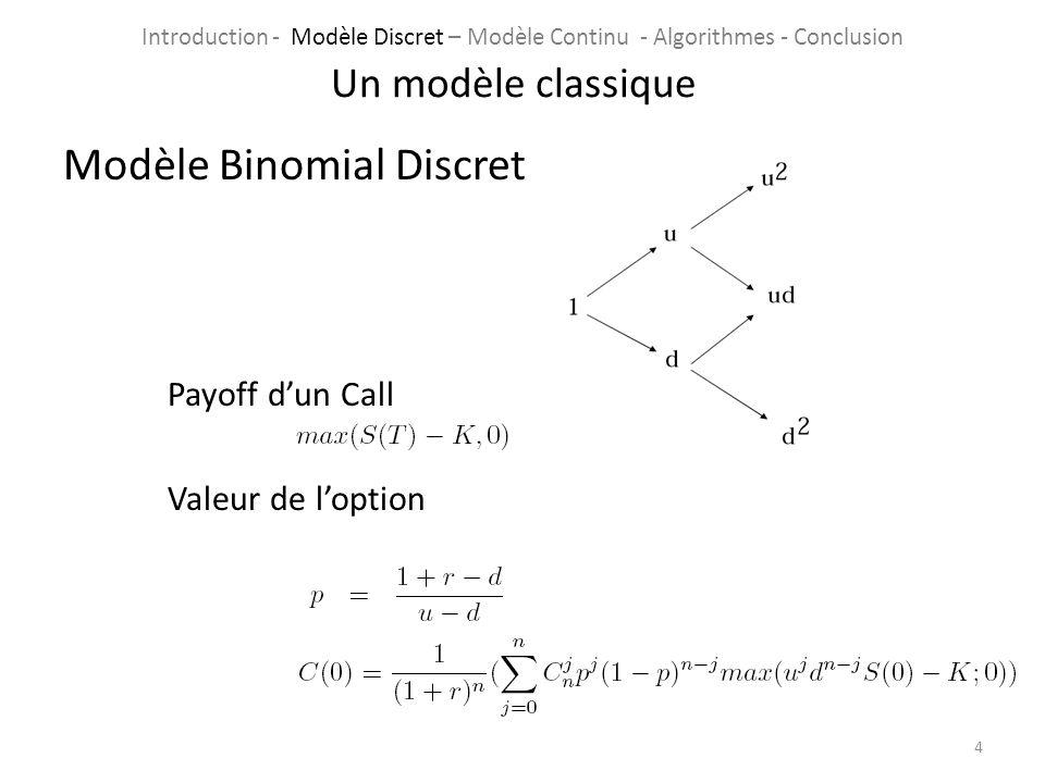Modèle Binomial Discret
