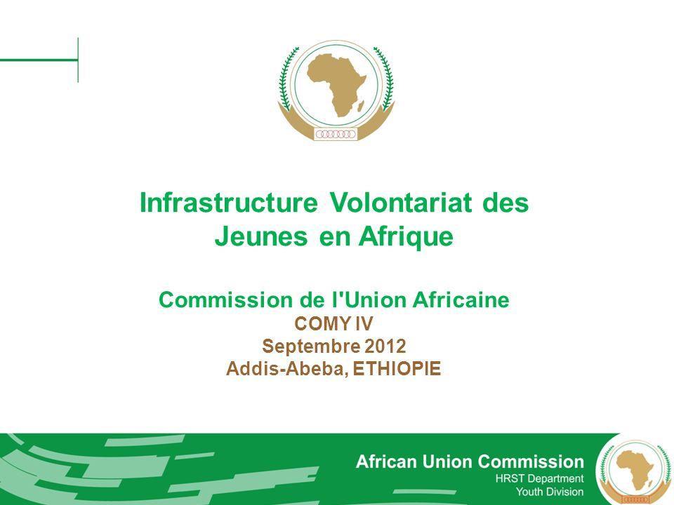 Infrastructure Volontariat des Jeunes en Afrique