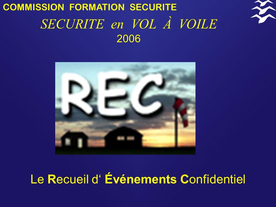 SECURITE en VOL À VOILE Le Recueil d' Événements Confidentiel 2006
