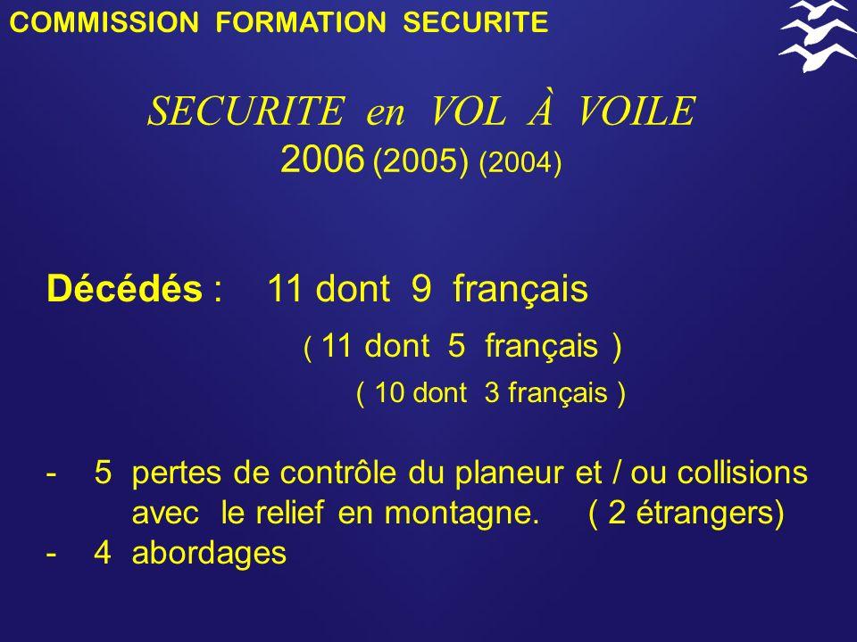 SECURITE en VOL À VOILE 2006 (2005) (2004)