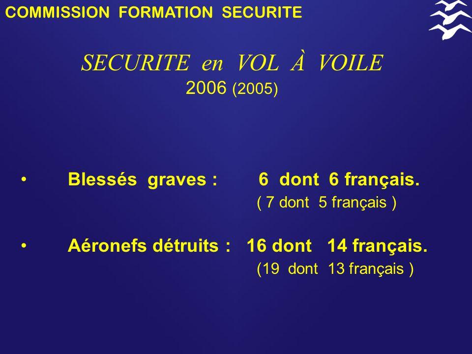 SECURITE en VOL À VOILE 2006 (2005)