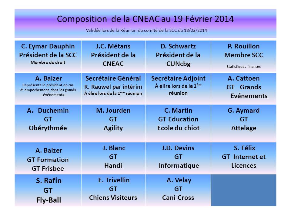 Composition de la CNEAC au 19 Février 2014 Validée lors de la Réunion du comité de la SCC du 18/02/2014