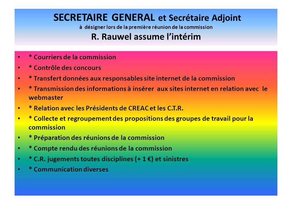 SECRETAIRE GENERAL et Secrétaire Adjoint à désigner lors de la première réunion de la commission R. Rauwel assume l'intérim