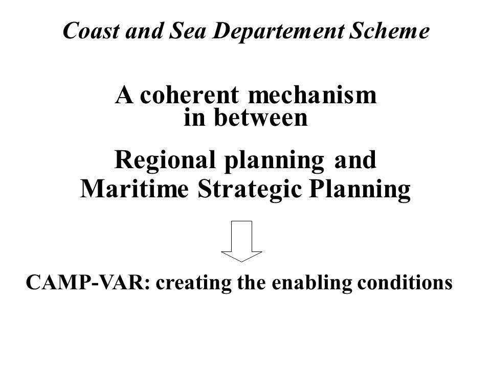 Maritime Strategic Planning