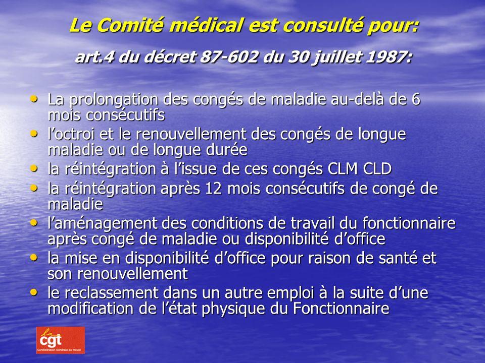 Le Comité médical est consulté pour: art