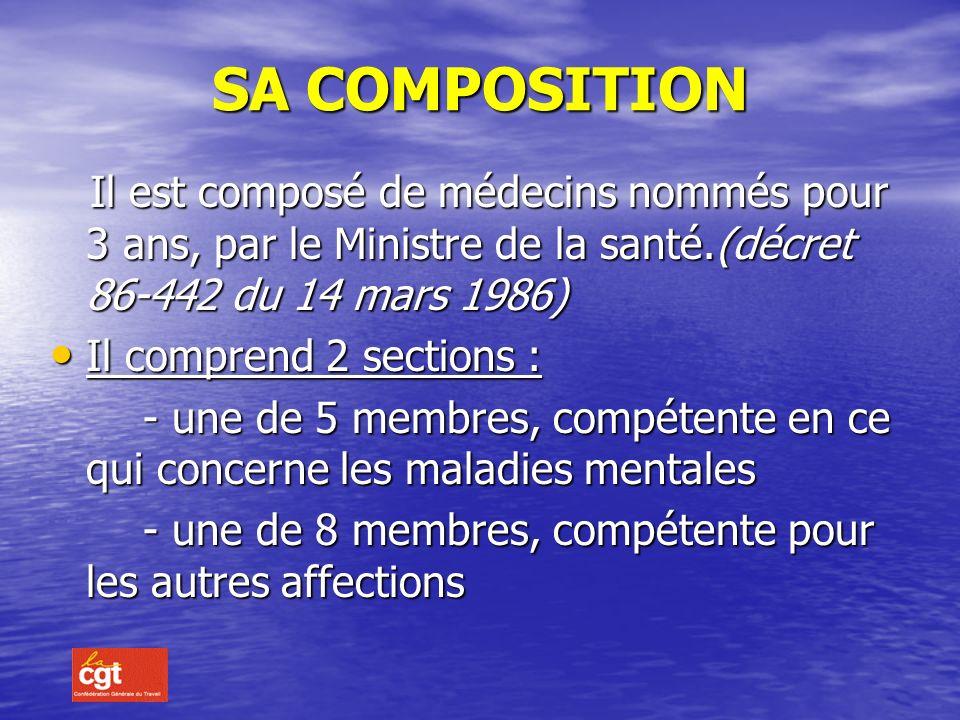 SA COMPOSITION Il est composé de médecins nommés pour 3 ans, par le Ministre de la santé.(décret 86-442 du 14 mars 1986)