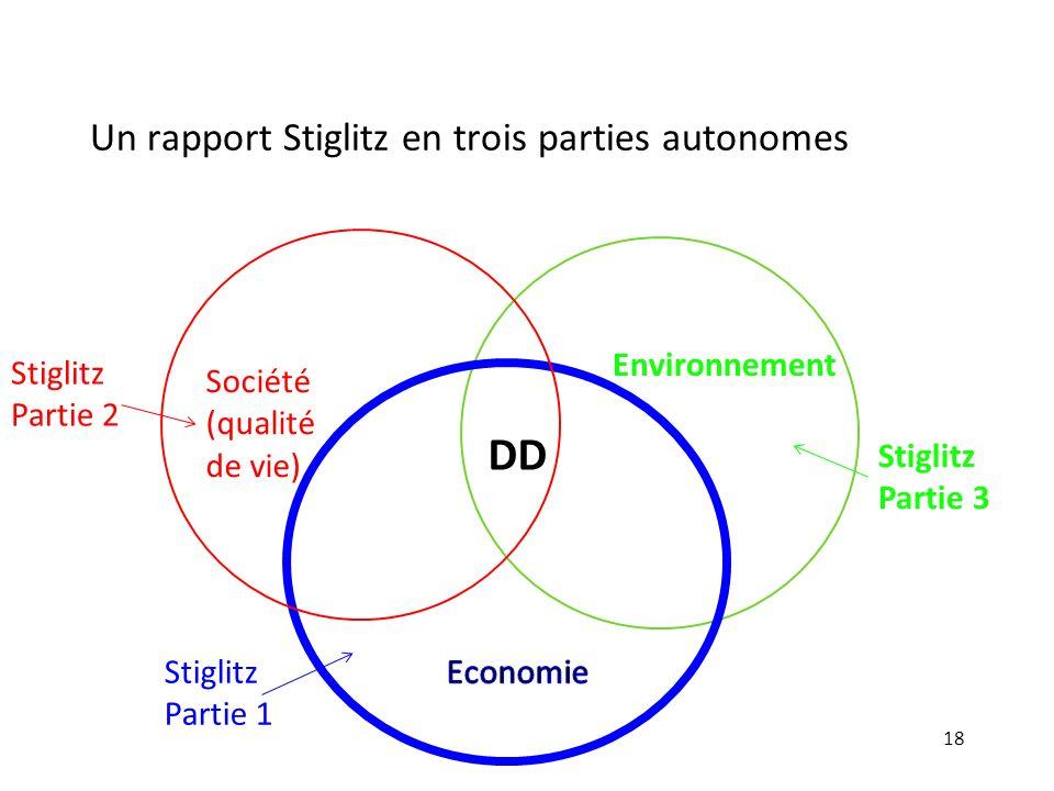 Un rapport Stiglitz en trois parties autonomes