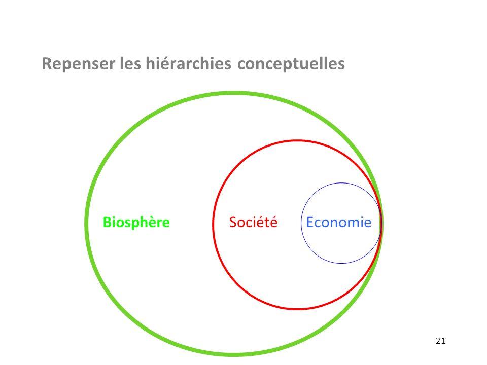 Repenser les hiérarchies conceptuelles