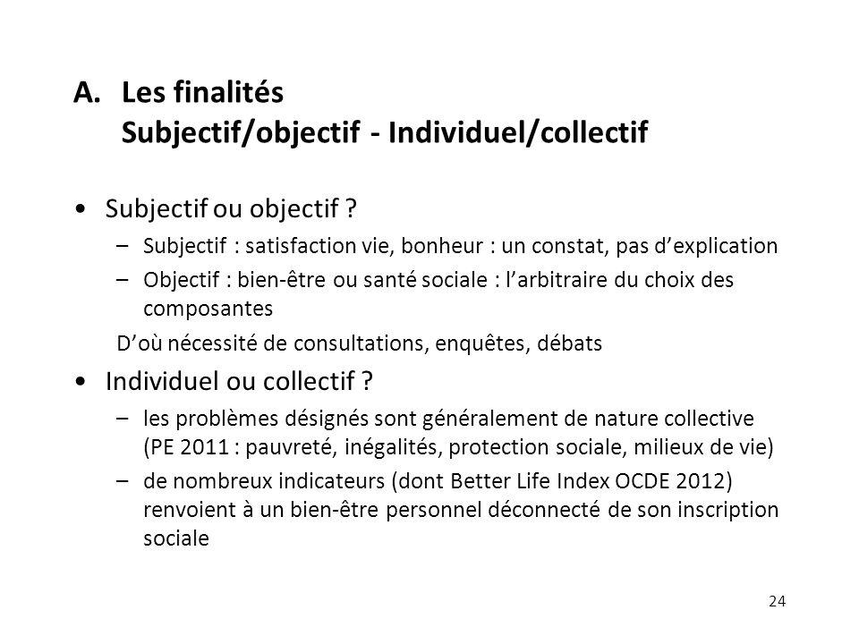 Les finalités Subjectif/objectif - Individuel/collectif