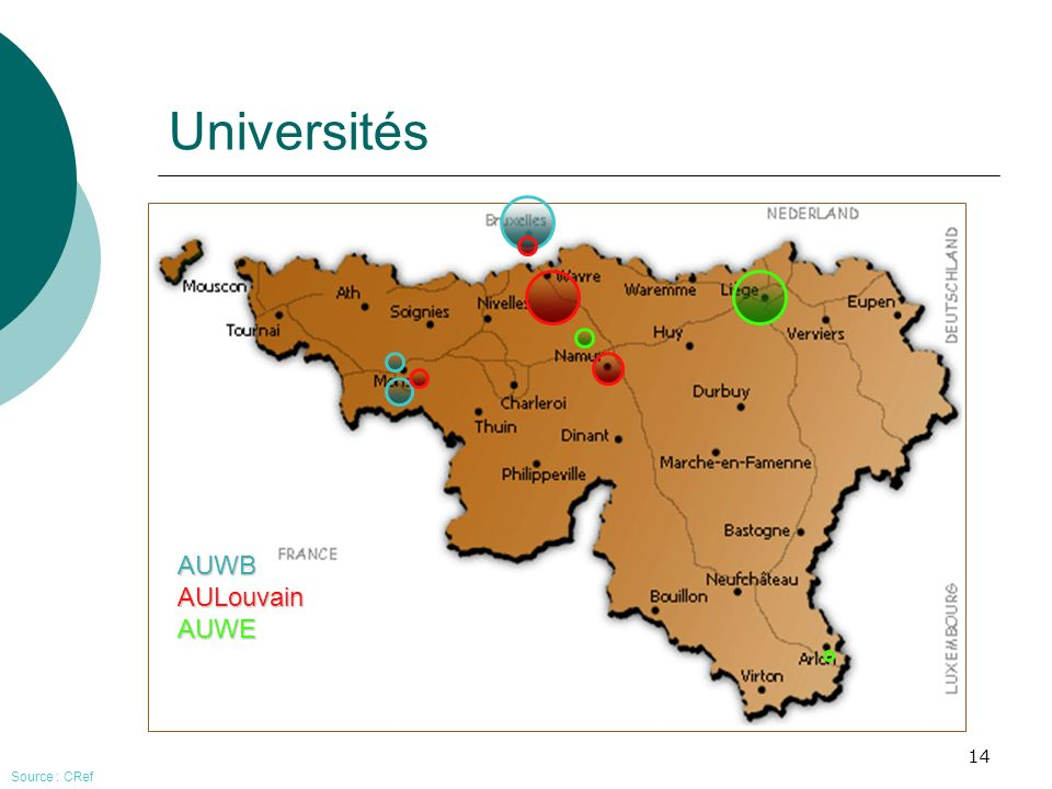 Universités AUWB AULouvain AUWE Source : CRef