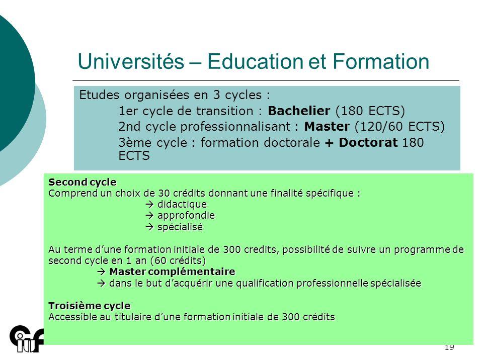 Universités – Education et Formation
