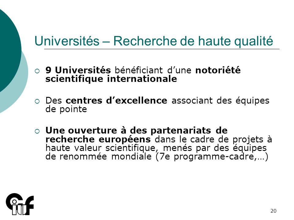 Universités – Recherche de haute qualité