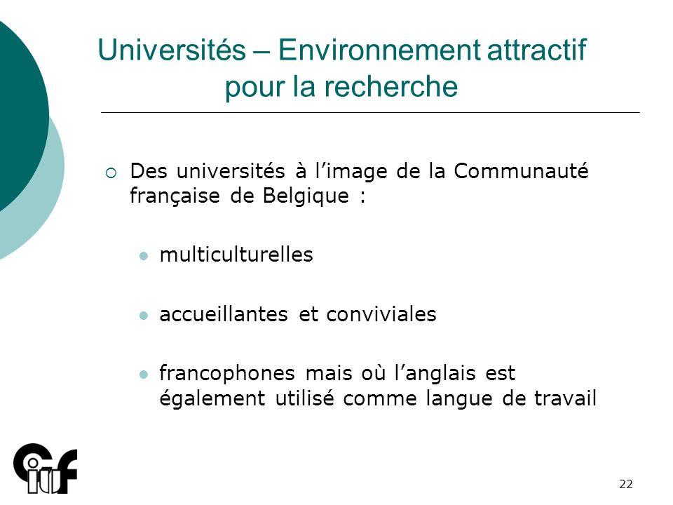 Universités – Environnement attractif pour la recherche