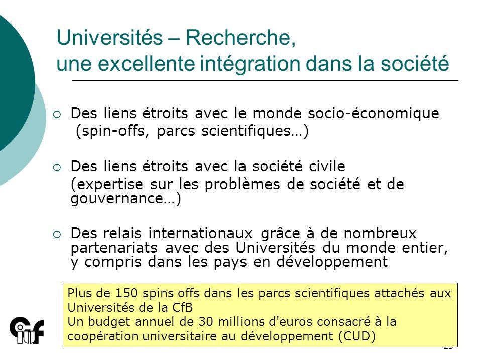 Universités – Recherche, une excellente intégration dans la société