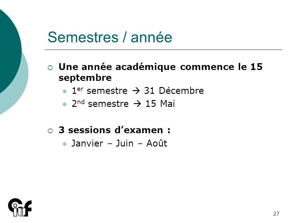 Semestres / année Une année académique commence le 15 septembre